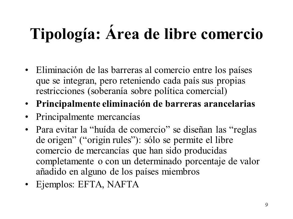 9 Tipología: Área de libre comercio Eliminación de las barreras al comercio entre los países que se integran, pero reteniendo cada país sus propias re