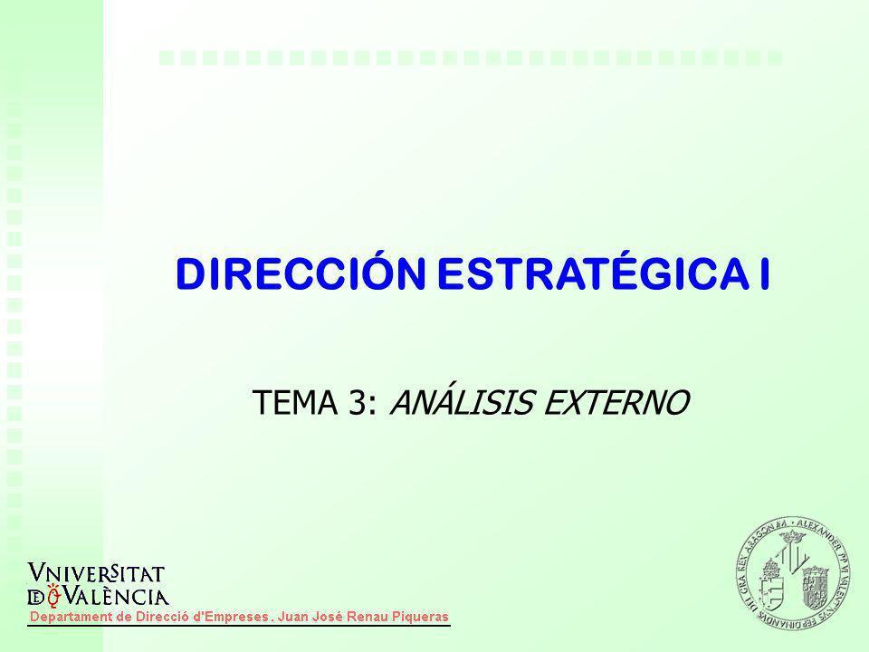 DIRECCIÓN ESTRATÉGICA I TEMA 3: ANÁLISIS EXTERNO