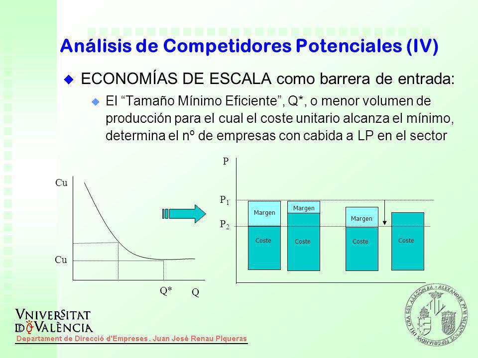 Análisis de Competidores Potenciales (IV) u ECONOMÍAS DE ESCALA como barrera de entrada: u El Tamaño Mínimo Eficiente, Q*, o menor volumen de producci