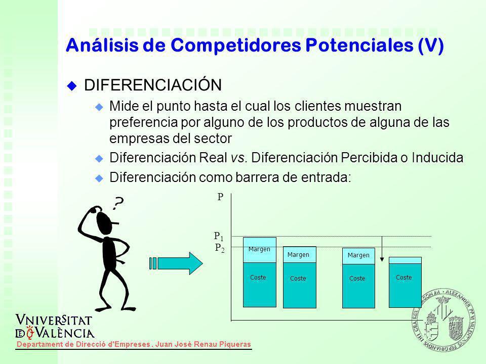 Análisis de Competidores Potenciales (V) u DIFERENCIACIÓN u Mide el punto hasta el cual los clientes muestran preferencia por alguno de los productos