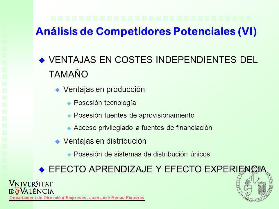 Análisis de Competidores Potenciales (VI) u VENTAJAS EN COSTES INDEPENDIENTES DEL TAMAÑO u Ventajas en producción u Posesión tecnología u Posesión fue