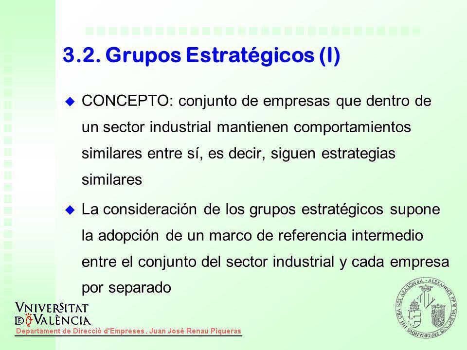 3.2. Grupos Estratégicos (I) u CONCEPTO: conjunto de empresas que dentro de un sector industrial mantienen comportamientos similares entre sí, es deci
