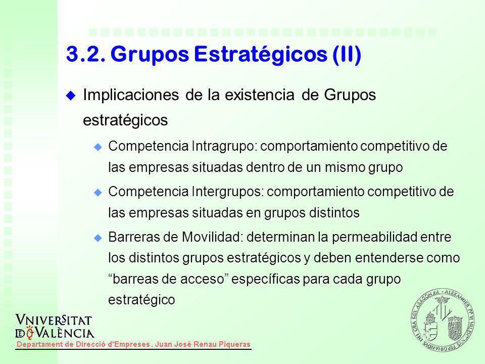 3.2. Grupos Estratégicos (II) u Implicaciones de la existencia de Grupos estratégicos u Competencia Intragrupo: comportamiento competitivo de las empr