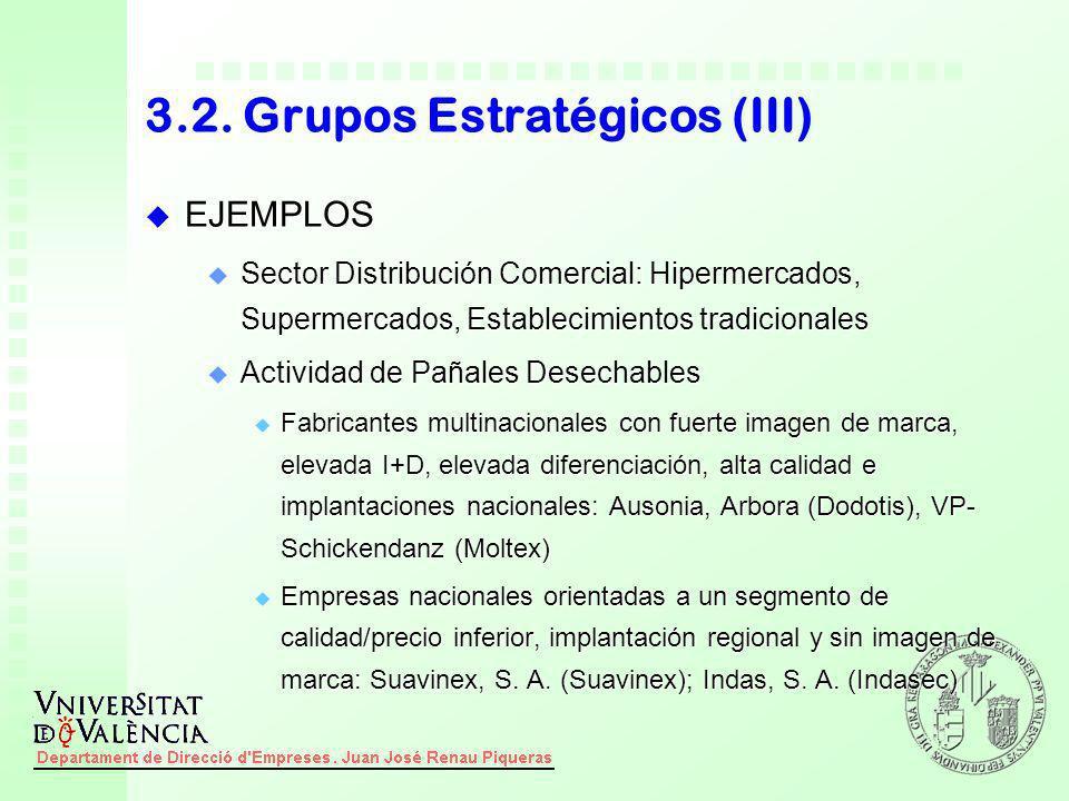 3.2. Grupos Estratégicos (III) u EJEMPLOS u Sector Distribución Comercial: Hipermercados, Supermercados, Establecimientos tradicionales u Actividad de