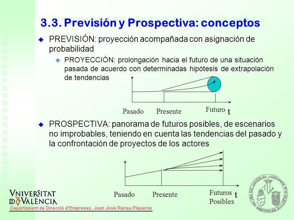 3.3. Previsión y Prospectiva: conceptos u PREVISIÓN: proyección acompañada con asignación de probabilidad u PROYECCIÓN: prolongación hacia el futuro d