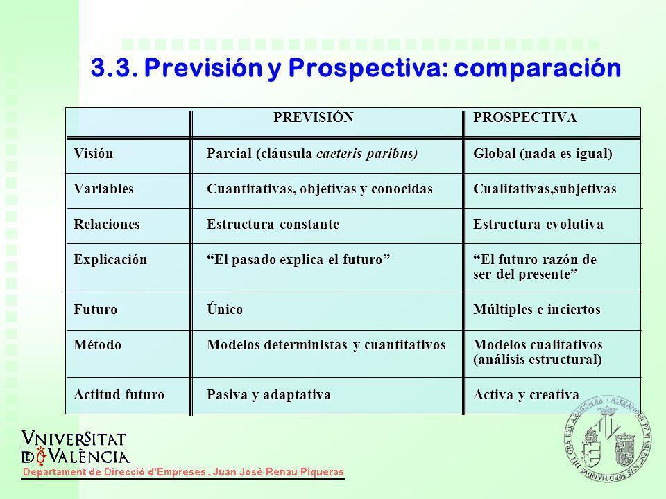 3.3. Previsión y Prospectiva: comparación PREVISIÓNPROSPECTIVA VisiónParcial (cláusula caeteris paribus)Global (nada es igual) VariablesCuantitativas,