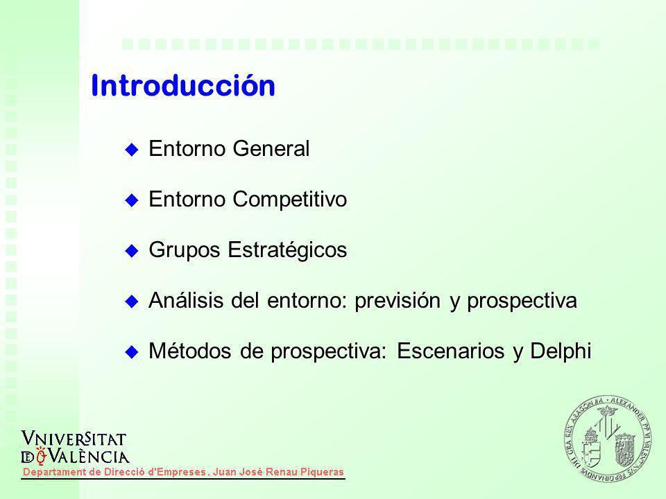 Introducción u Entorno General u Entorno Competitivo u Grupos Estratégicos u Análisis del entorno: previsión y prospectiva u Métodos de prospectiva: E