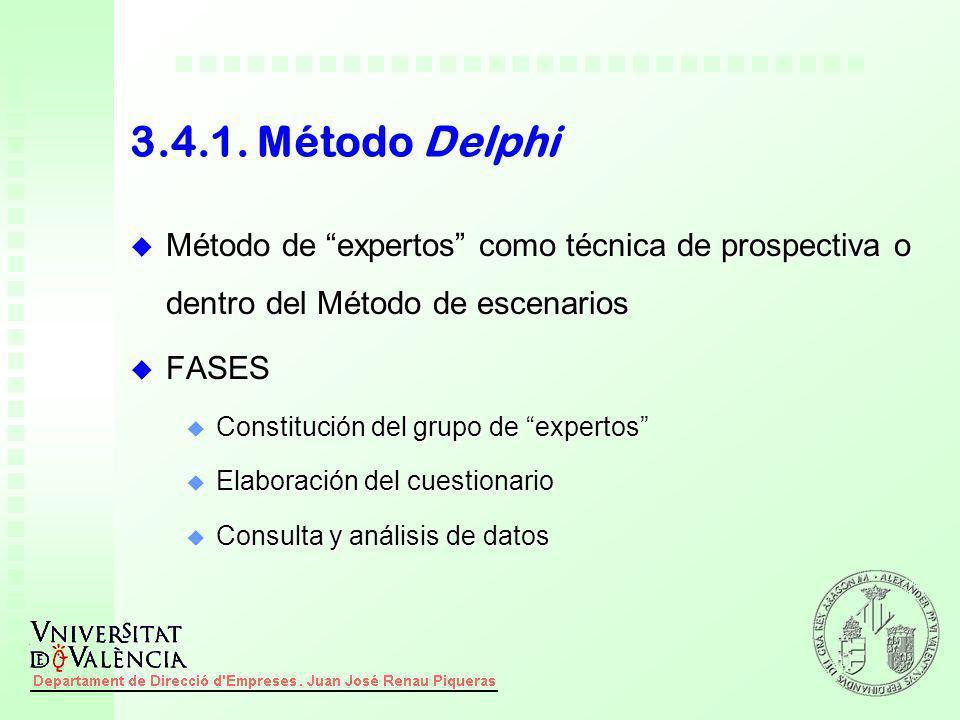 3.4.1. Método Delphi u Método de expertos como técnica de prospectiva o dentro del Método de escenarios u FASES u Constitución del grupo de expertos u