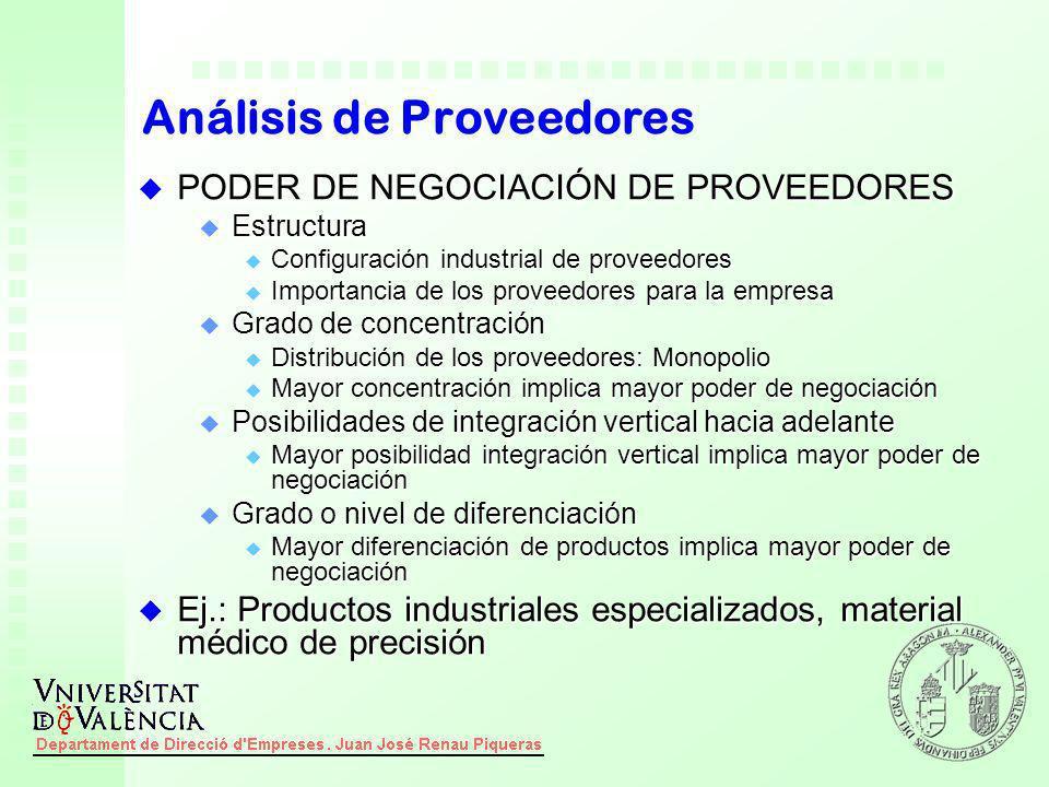 Análisis de Proveedores u PODER DE NEGOCIACIÓN DE PROVEEDORES u Estructura u Configuración industrial de proveedores Importancia de los proveedores pa