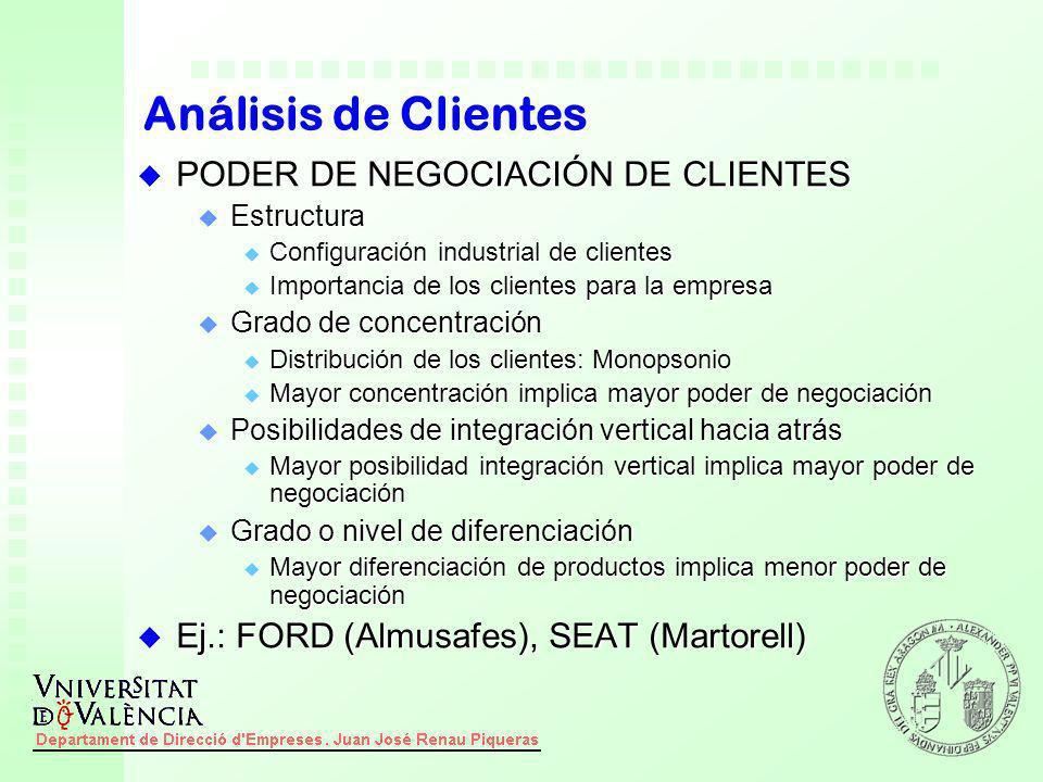 Análisis de Clientes u PODER DE NEGOCIACIÓN DE CLIENTES u Estructura u Configuración industrial de clientes Importancia de los clientes para la empres