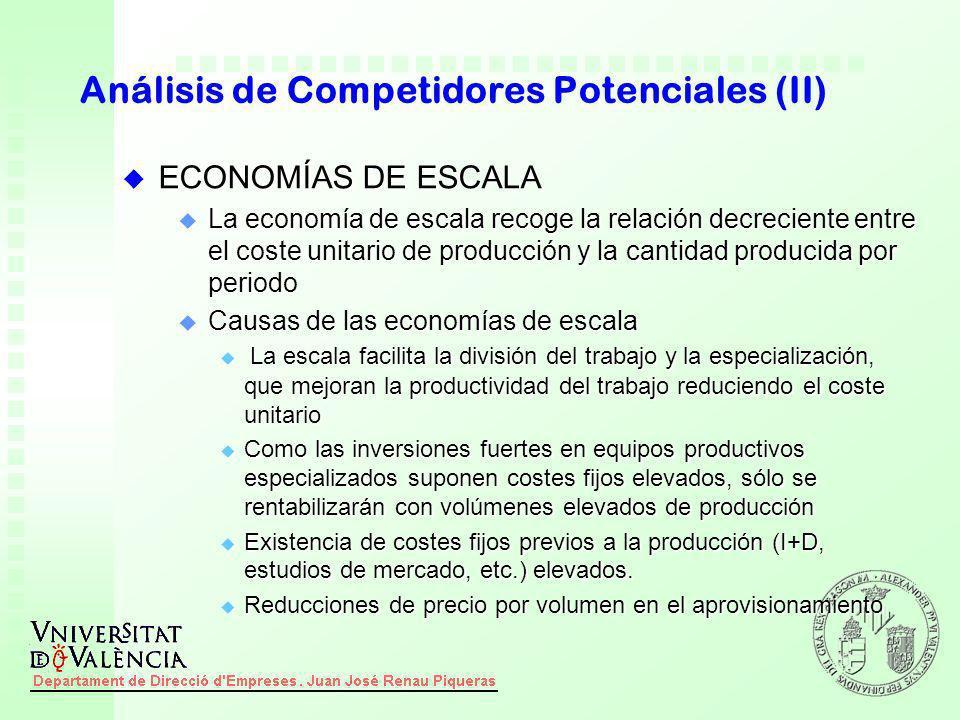 Análisis de Competidores Potenciales (II) u ECONOMÍAS DE ESCALA u La economía de escala recoge la relación decreciente entre el coste unitario de prod