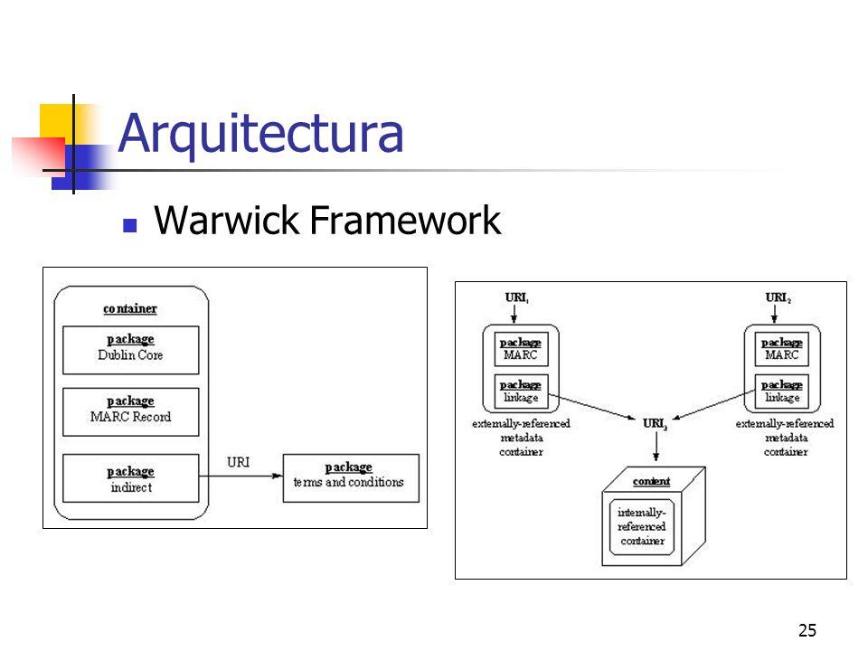 25 Arquitectura Warwick Framework