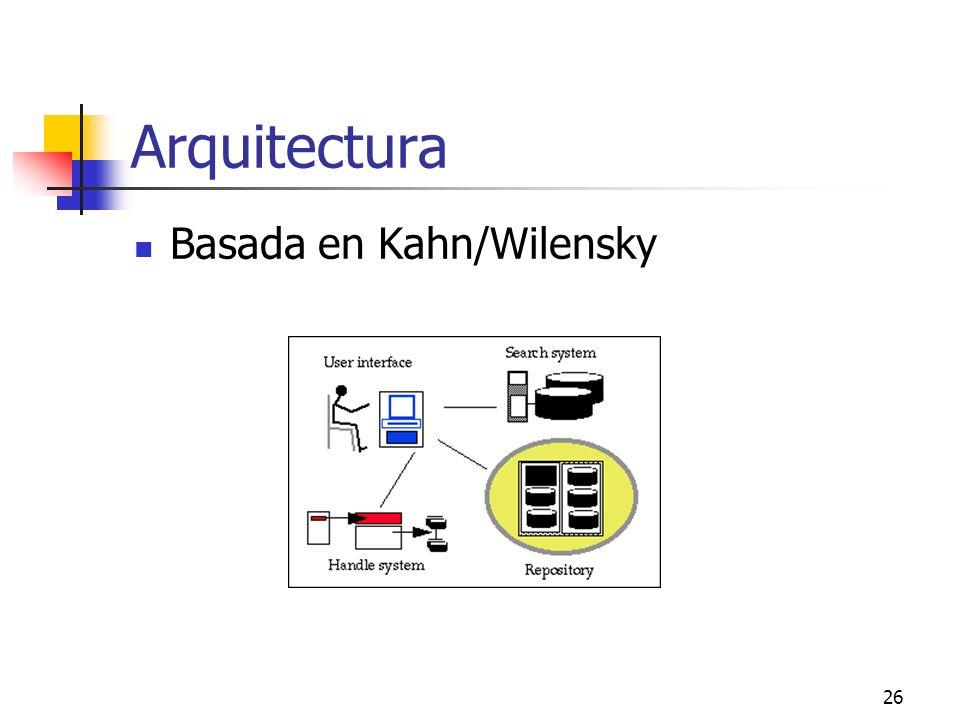 26 Arquitectura Basada en Kahn/Wilensky
