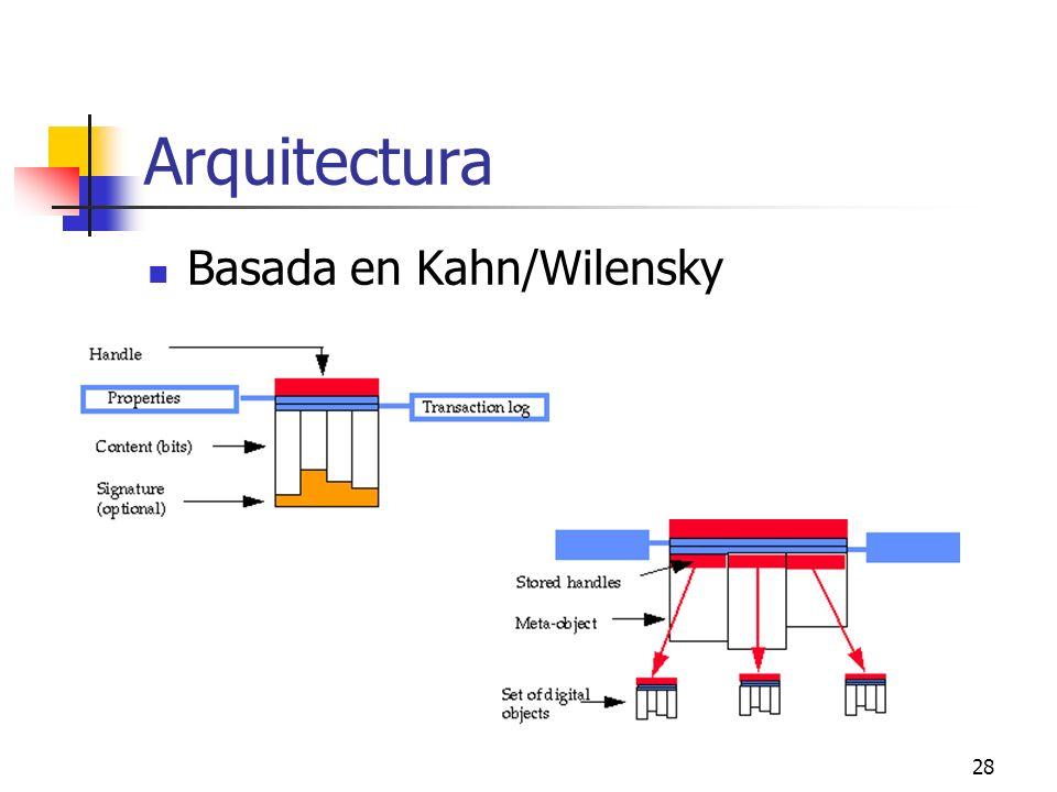 28 Arquitectura Basada en Kahn/Wilensky