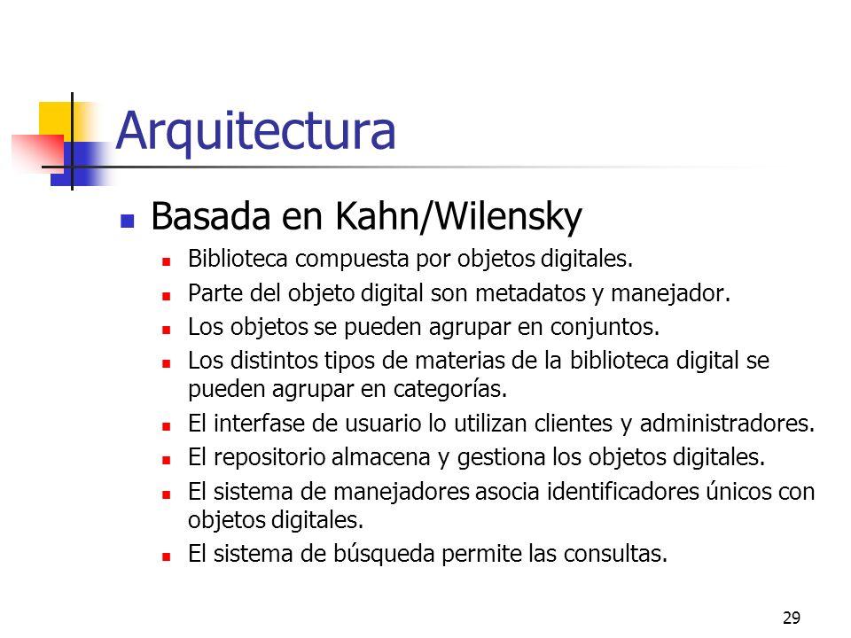 29 Arquitectura Basada en Kahn/Wilensky Biblioteca compuesta por objetos digitales.