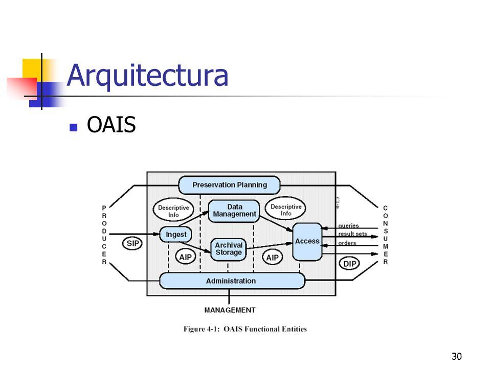 30 Arquitectura OAIS