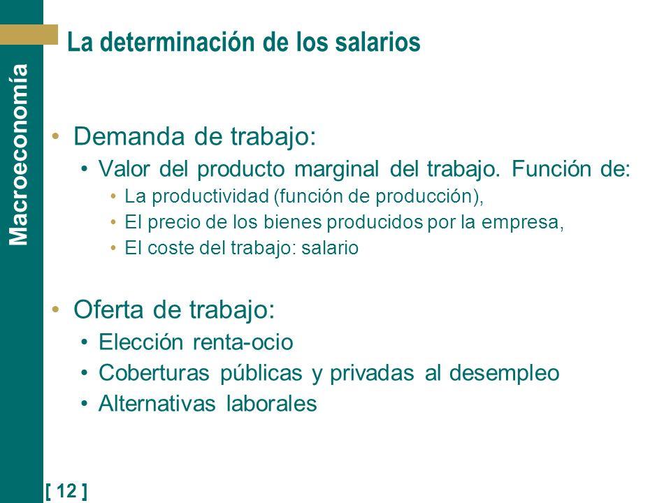 [ 12 ] Macroeconomía La determinación de los salarios Demanda de trabajo: Valor del producto marginal del trabajo. Función de: La productividad (funci