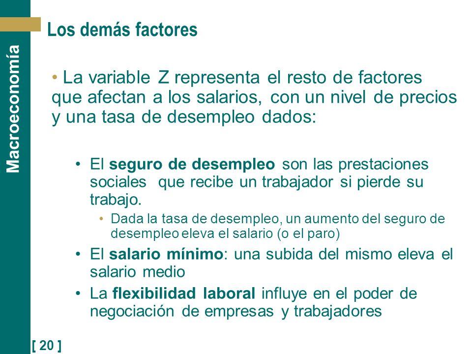 [ 20 ] Macroeconomía Los demás factores La variable Z representa el resto de factores que afectan a los salarios, con un nivel de precios y una tasa d