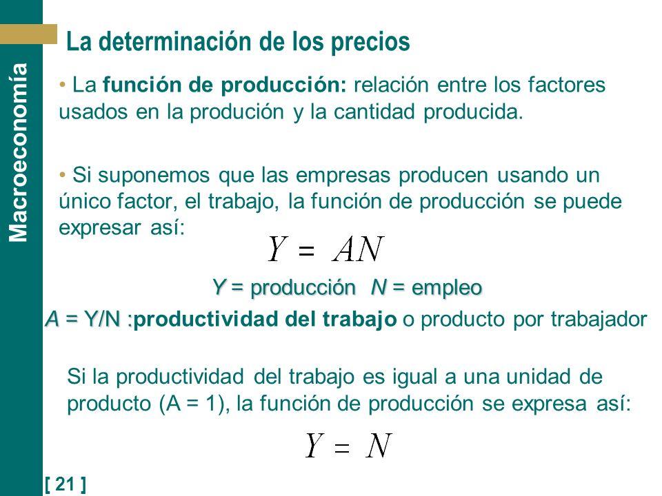 [ 21 ] Macroeconomía La determinación de los precios La función de producción: relación entre los factores usados en la produción y la cantidad produc