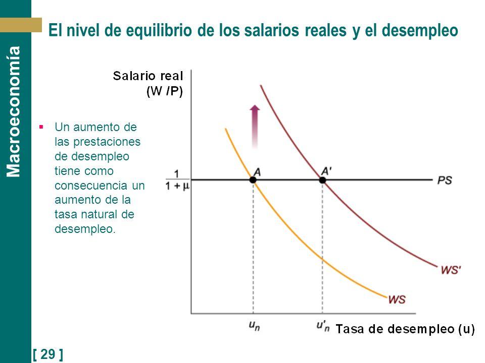 [ 29 ] Macroeconomía El nivel de equilibrio de los salarios reales y el desempleo Un aumento de las prestaciones de desempleo tiene como consecuencia