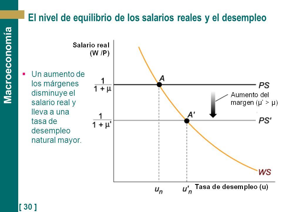 [ 30 ] Macroeconomía El nivel de equilibrio de los salarios reales y el desempleo Un aumento de los márgenes disminuye el salario real y lleva a una t