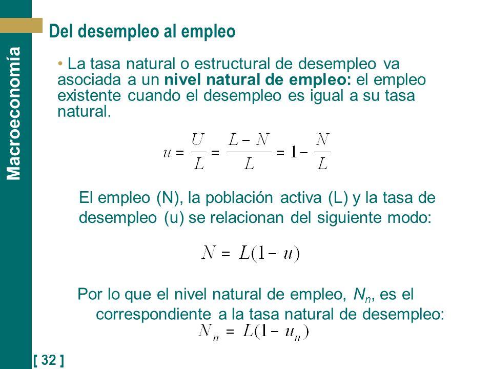 [ 32 ] Macroeconomía Del desempleo al empleo La tasa natural o estructural de desempleo va asociada a un nivel natural de empleo: el empleo existente
