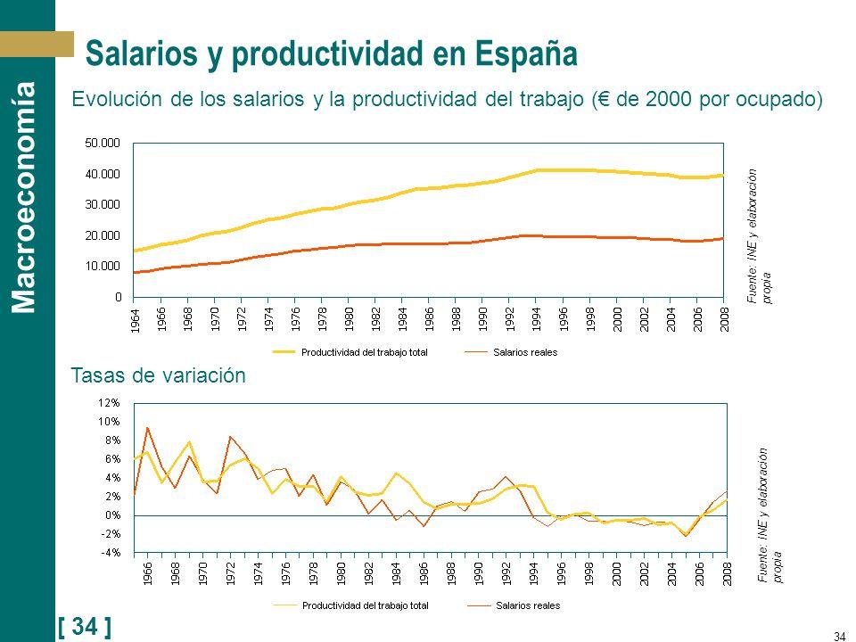 [ 34 ] Macroeconomía 34 Evolución de los salarios y la productividad del trabajo ( de 2000 por ocupado) Fuente: INE y elaboración propia Tasas de vari