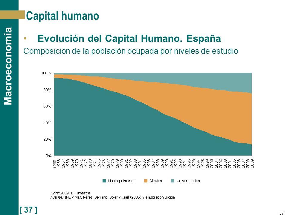 [ 37 ] Macroeconomía 37 Capital humano Evolución del Capital Humano. España Composición de la población ocupada por niveles de estudio
