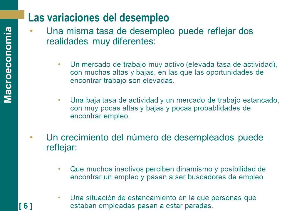 [ 7 ] Macroeconomía El desempleo Tasa de desempleo de la economía española, 1964 – 2009 Fuente: INE (El dato de 2009 se refiere a la media de los dos primeros trimestres)