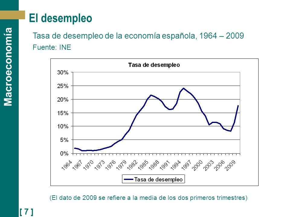 [ 7 ] Macroeconomía El desempleo Tasa de desempleo de la economía española, 1964 – 2009 Fuente: INE (El dato de 2009 se refiere a la media de los dos