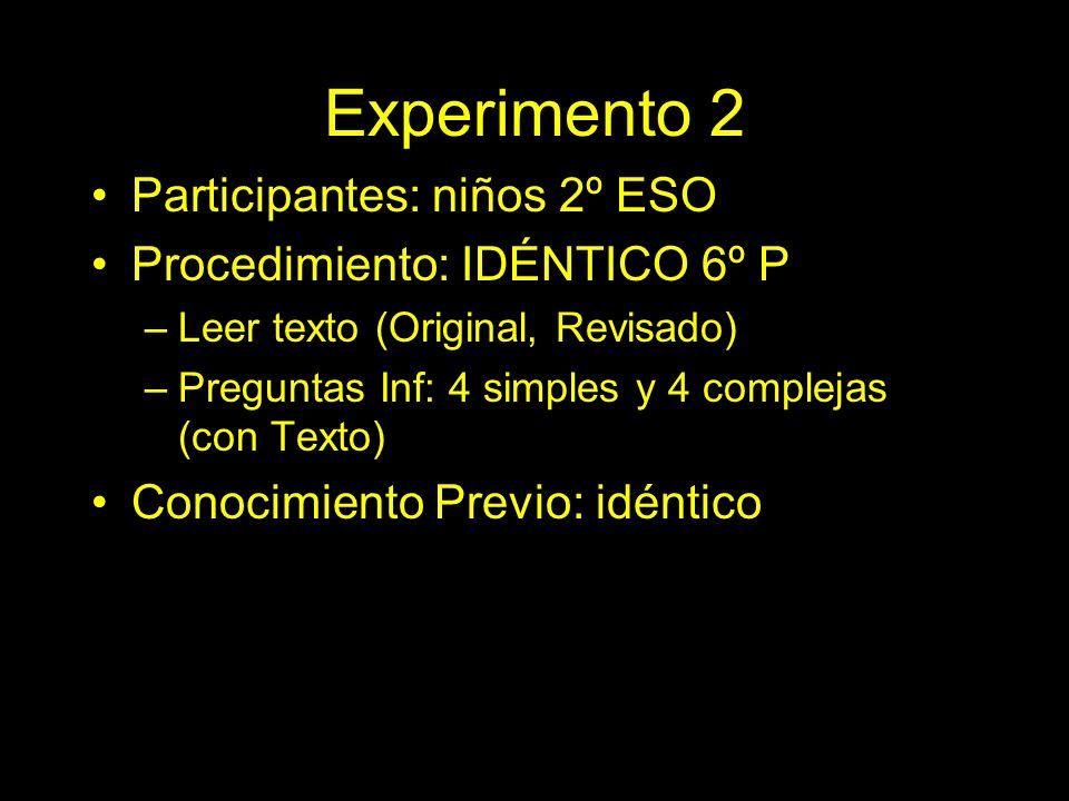 Experimento 2 Participantes: niños 2º ESO Procedimiento: IDÉNTICO 6º P –Leer texto (Original, Revisado) –Preguntas Inf: 4 simples y 4 complejas (con T