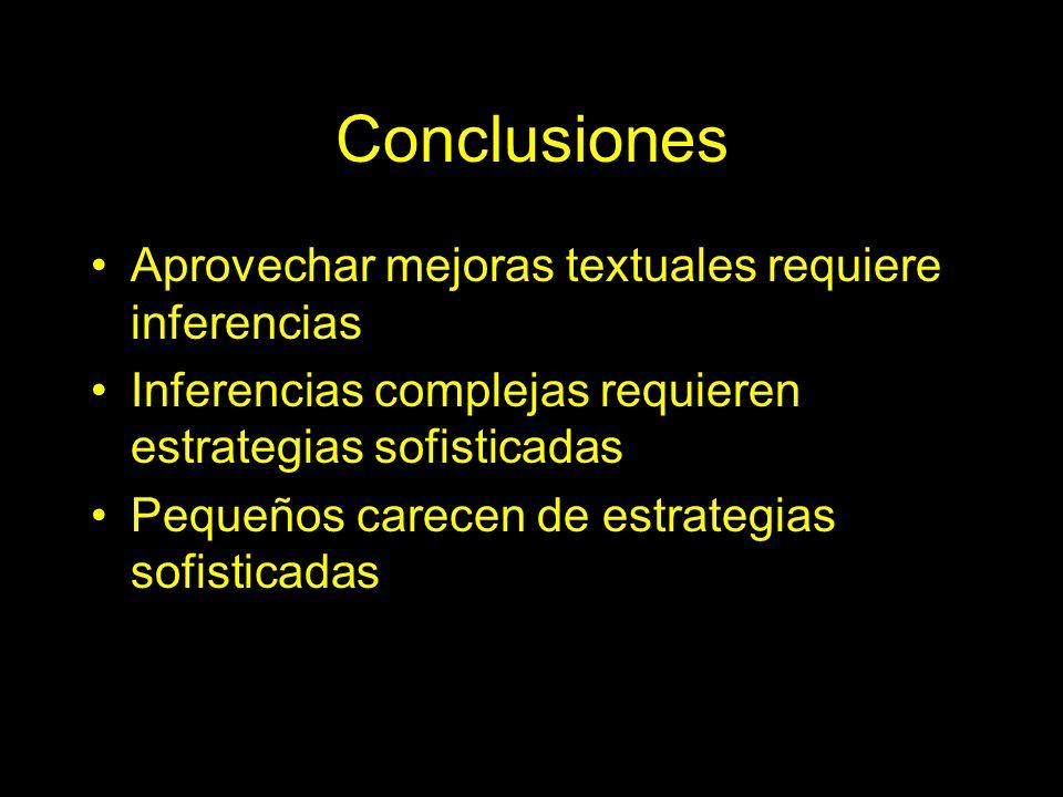 Conclusiones Aprovechar mejoras textuales requiere inferencias Inferencias complejas requieren estrategias sofisticadas Pequeños carecen de estrategia