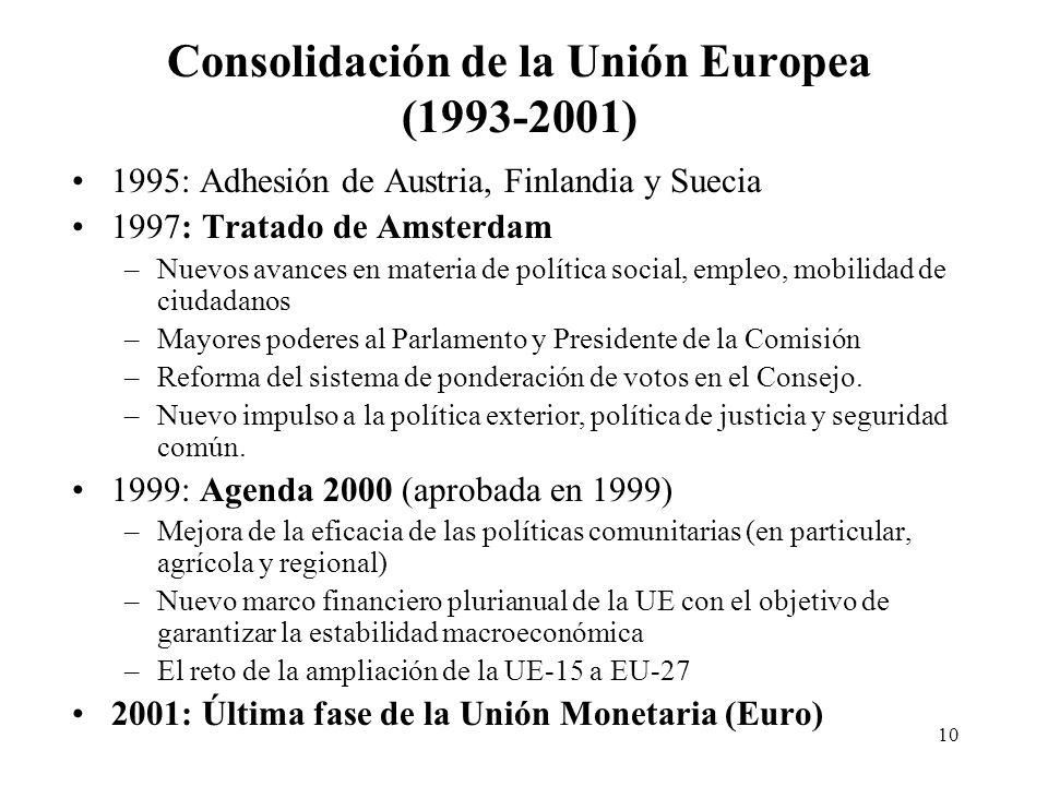 10 Consolidación de la Unión Europea (1993-2001) 1995: Adhesión de Austria, Finlandia y Suecia 1997: Tratado de Amsterdam –Nuevos avances en materia d