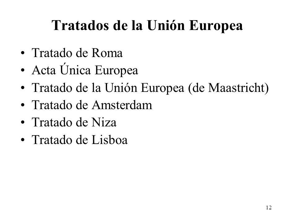 12 Tratados de la Unión Europea Tratado de Roma Acta Única Europea Tratado de la Unión Europea (de Maastricht) Tratado de Amsterdam Tratado de Niza Tr