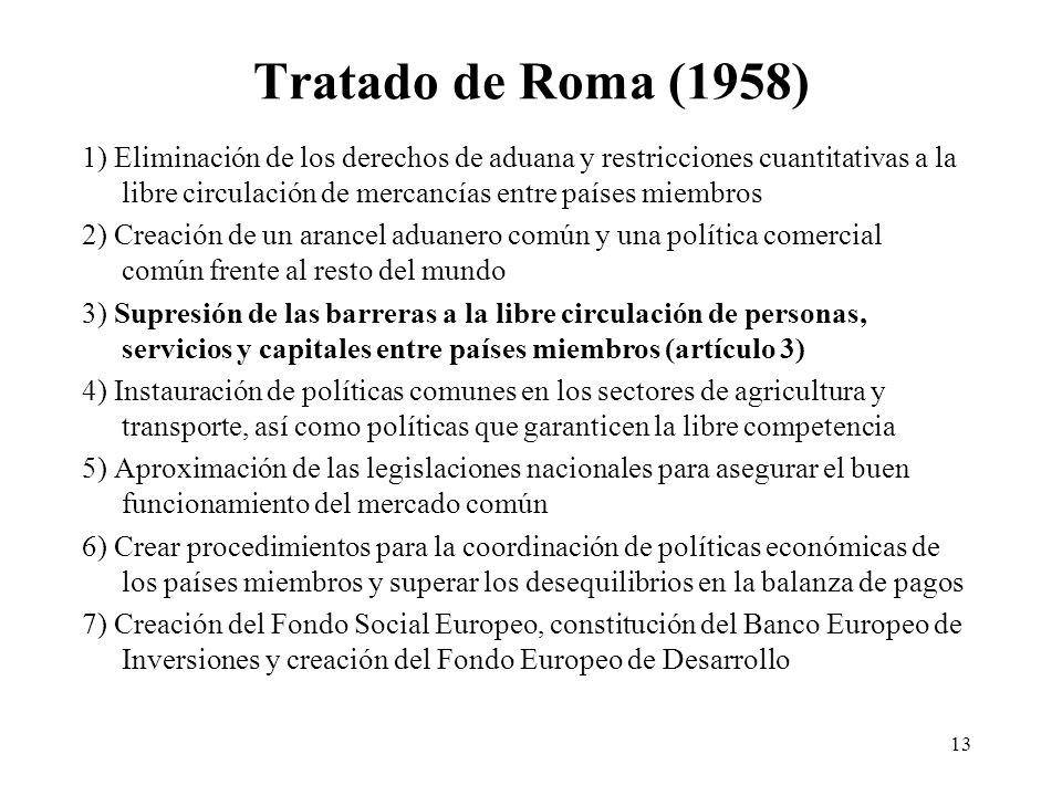 13 Tratado de Roma (1958) 1) Eliminación de los derechos de aduana y restricciones cuantitativas a la libre circulación de mercancías entre países mie