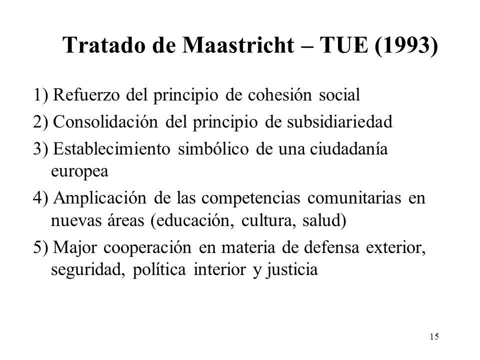 15 Tratado de Maastricht – TUE (1993) 1) Refuerzo del principio de cohesión social 2) Consolidación del principio de subsidiariedad 3) Establecimiento