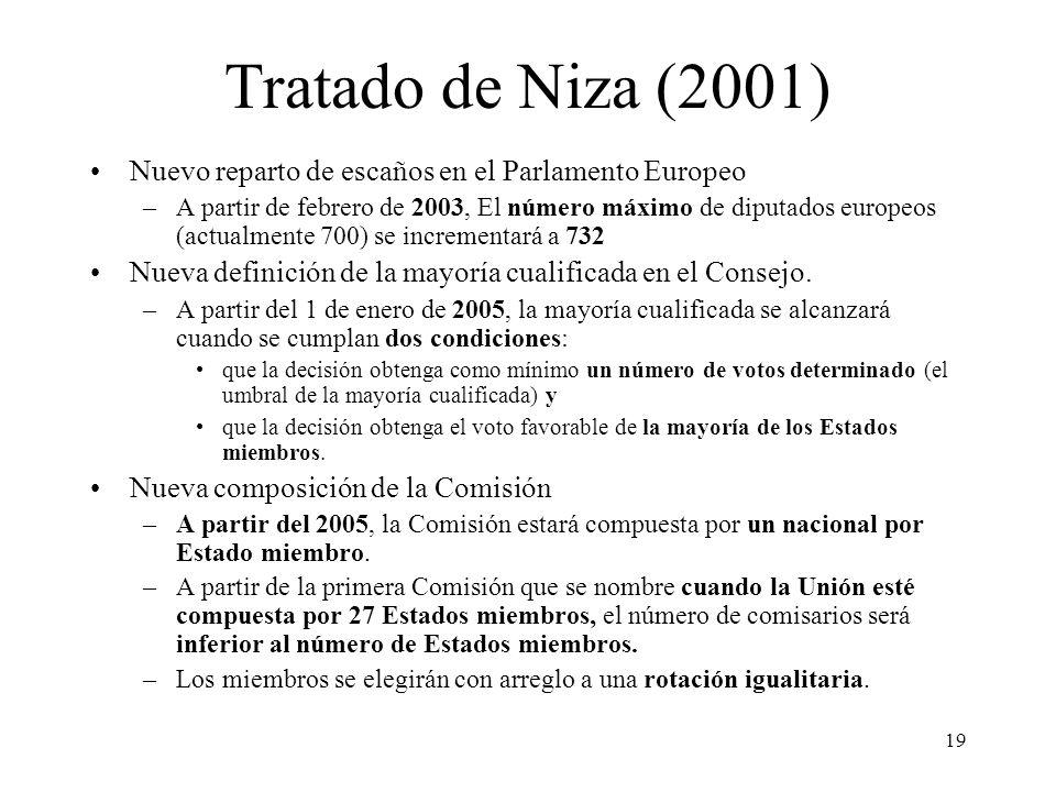 19 Tratado de Niza (2001) Nuevo reparto de escaños en el Parlamento Europeo –A partir de febrero de 2003, El número máximo de diputados europeos (actu