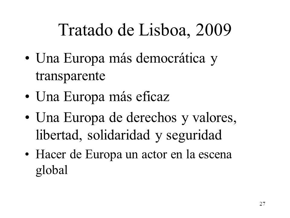 27 Tratado de Lisboa, 2009 Una Europa más democrática y transparente Una Europa más eficaz Una Europa de derechos y valores, libertad, solidaridad y s
