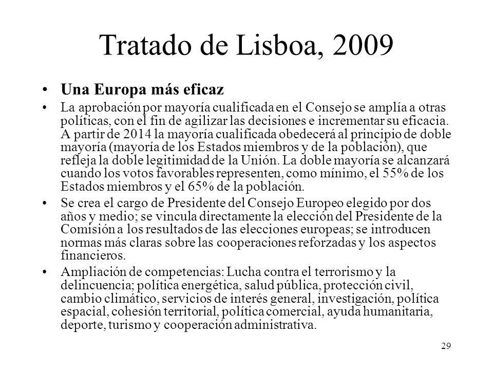 29 Tratado de Lisboa, 2009 Una Europa más eficaz La aprobación por mayoría cualificada en el Consejo se amplía a otras políticas, con el fin de agiliz