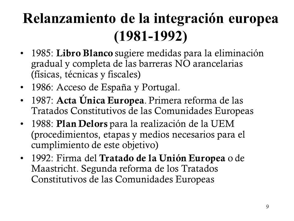 9 Relanzamiento de la integración europea (1981-1992) 1985: Libro Blanco sugiere medidas para la eliminación gradual y completa de las barreras NO ara