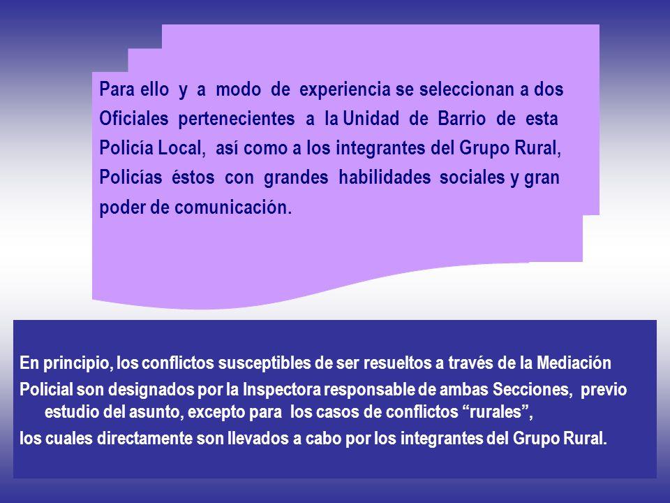 Para ello y a modo de experiencia se seleccionan a dos Oficiales pertenecientes a la Unidad de Barrio de esta Policía Local, así como a los integrante