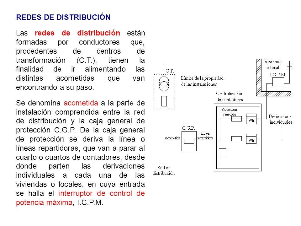 REDES DE DISTRIBUCIÓN Las redes de distribución están formadas por conductores que, procedentes de centros de transformación (C.T.), tienen la finalid
