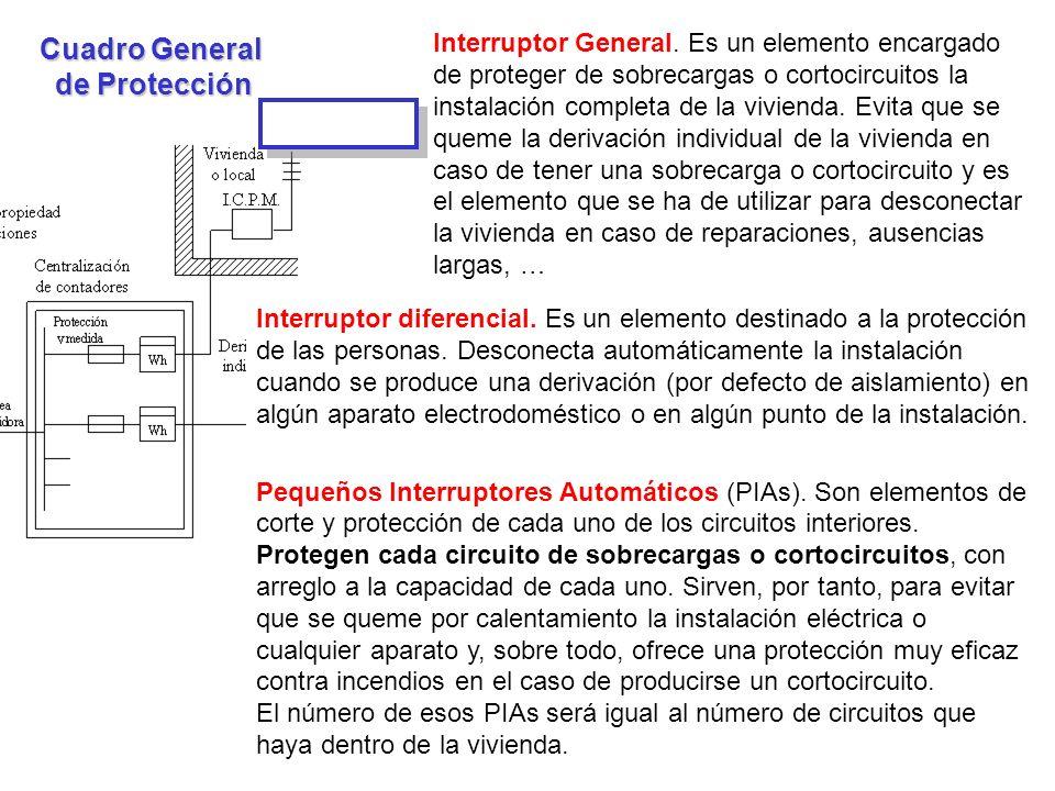Cuadro General de Protección Interruptor General. Es un elemento encargado de proteger de sobrecargas o cortocircuitos la instalación completa de la v