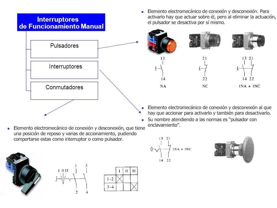Detectores Posición (Finales de Carrera) Interruptores de mercurio Interruptores de Funcionamiento Mecánico Funcionan automáticamente ante algún factor medioambiental (Tª, posición, presión, etc.)