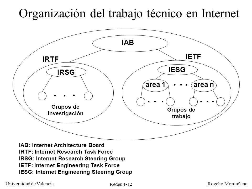 Redes 4-12 Universidad de Valencia Rogelio Montañana Organización del trabajo técnico en Internet IRSG IESG area 1area n Grupos de investigación......