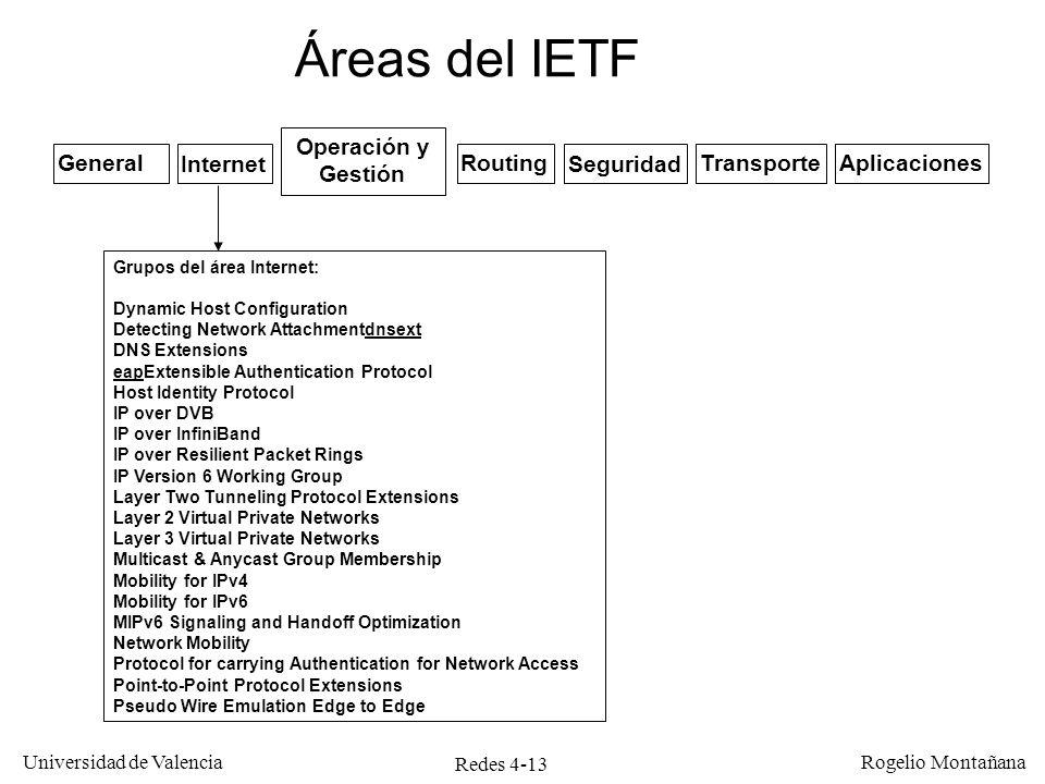 Redes 4-13 Universidad de Valencia Rogelio Montañana Grupos del área Internet: Dynamic Host Configuration Detecting Network Attachmentdnsextdnsext DNS