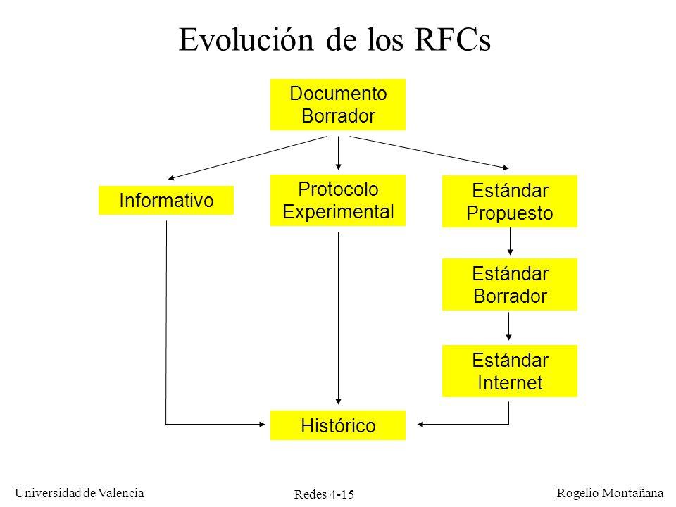 Redes 4-15 Universidad de Valencia Rogelio Montañana Protocolo Experimental Informativo Estándar Propuesto Estándar Borrador Documento Borrador Estánd