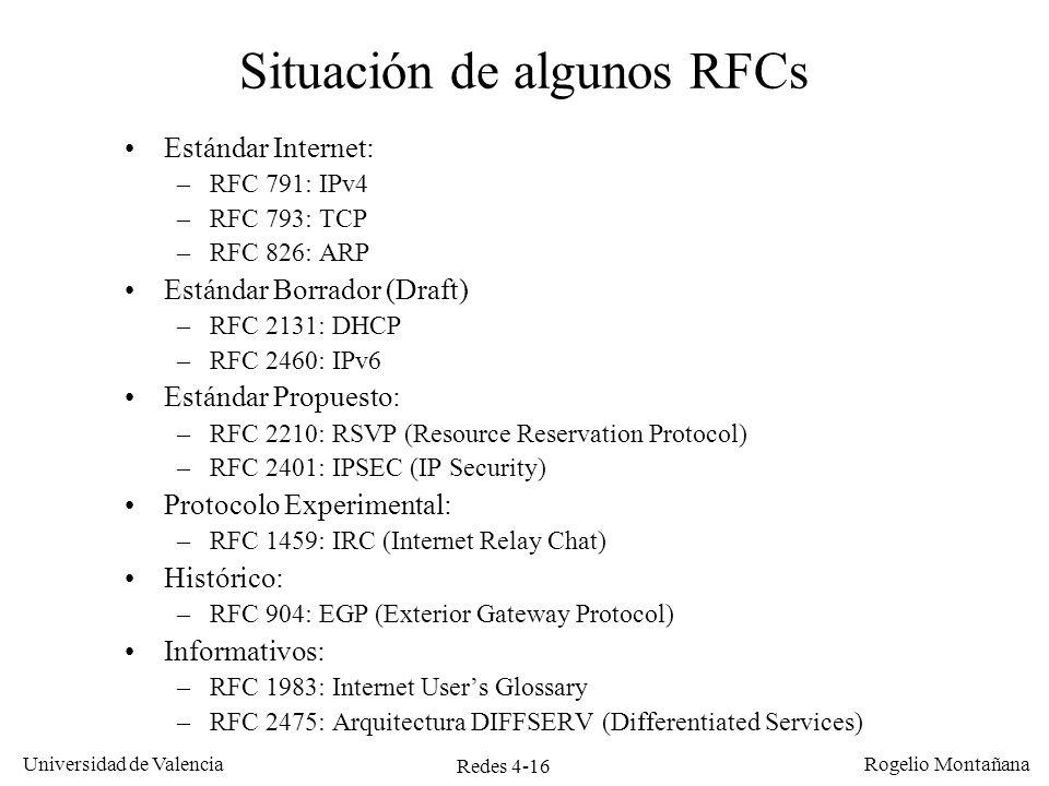 Redes 4-16 Universidad de Valencia Rogelio Montañana Situación de algunos RFCs Estándar Internet: –RFC 791: IPv4 –RFC 793: TCP –RFC 826: ARP Estándar