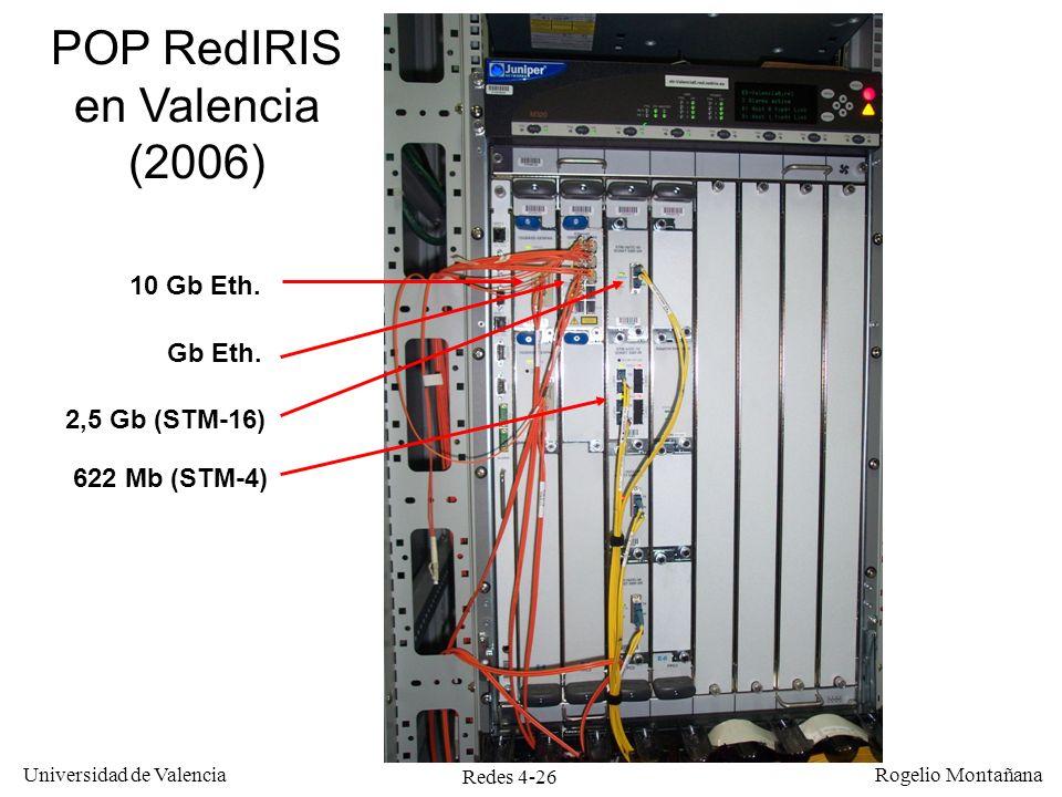 Redes 4-26 Universidad de Valencia Rogelio Montañana POP RedIRIS en Valencia (2006) 10 Gb Eth. Gb Eth. 2,5 Gb (STM-16) 622 Mb (STM-4)
