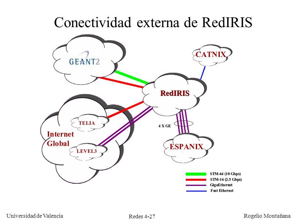 Redes 4-27 Universidad de Valencia Rogelio Montañana Conectividad externa de RedIRIS